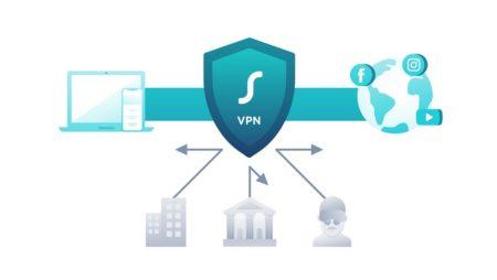 Gratis-VPN er dårlig nytt for personvernet ditt